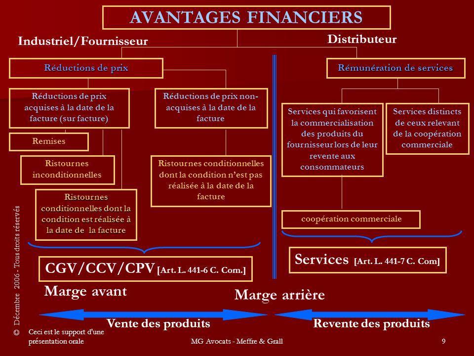AVANTAGES FINANCIERS Services [Art. L. 441-7 C. Com] Marge avant